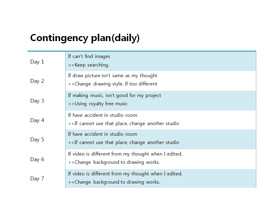 Contingency plan is planning something that might happen in the future ...
